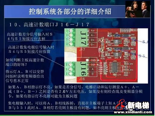 苏州申龙电梯ssl-6000电梯控制系统培训